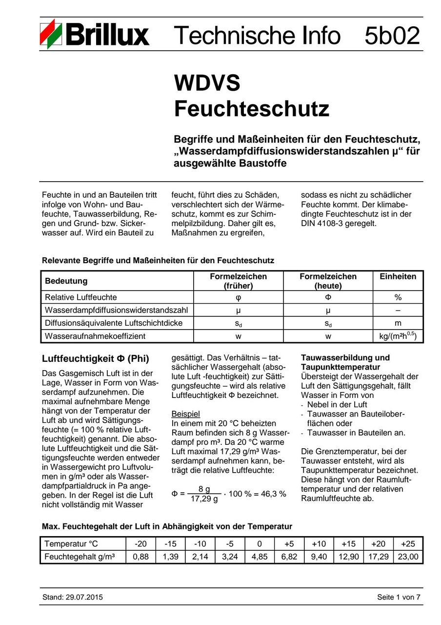 Begriffe und Maßeinheiten für den WDVS Feuchteschutz
