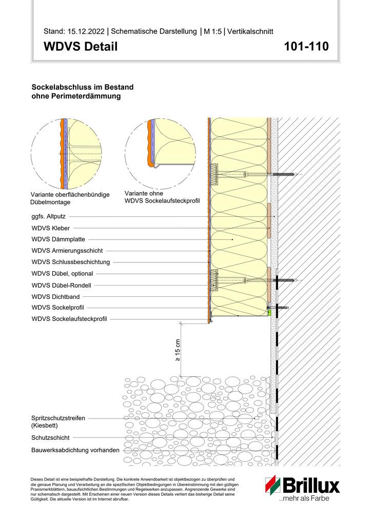Sockelabschluss ohne Perimeterdämmung (Bestand)
