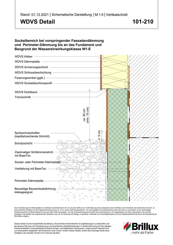 Ausbildung Sockelbereich bei vorspringender Fassadendämmung und Perimeterdämmung bis an das Fundament