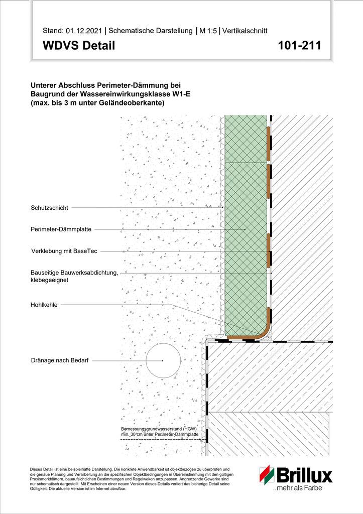 Ausbildung Sockelbereich bei vorspringender Fassadendämmung und Einbindung in das Erdreich