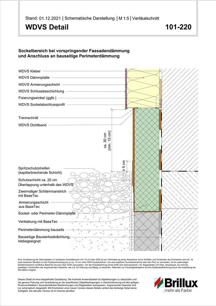 Wärmebrückenfreie Ausbildung Sockelbereich bei vorspringender Fassadendämmung mit WDVS Sockelabschlussprofil