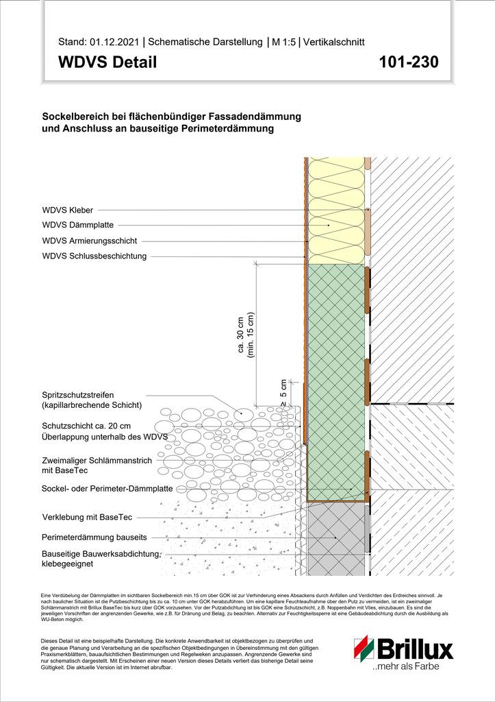 Unterer Abschluss Perimeterdämmung (max. bis 3 m unter Geländeoberkante)