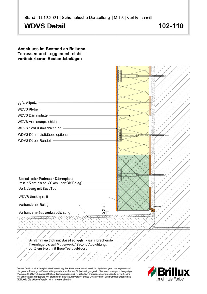 Unterer Anschluss bei z.B. Balkonen, Terrassen und Loggien im wettergeschützen Außenbereich (Bestand) und Verwendung von Hartschaum