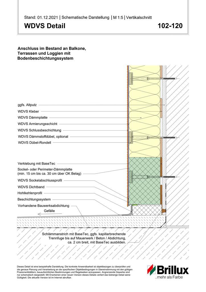 Unterer Anschluss bei z.B. Balkonen, Terrassen und Loggien im bewitterten Außenbereich oder bei Einsatz von Mineralwolledämmplatten (Bestand)