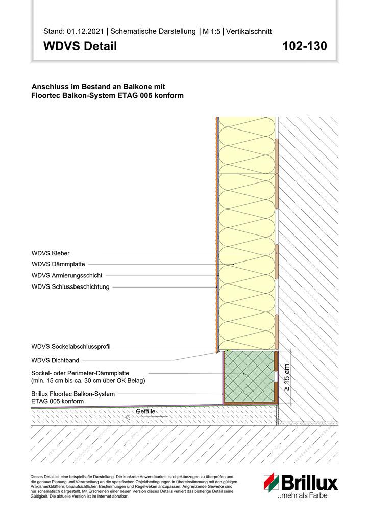 Unterer Anschluss bei z.B. Balkonen, Terrassen und Loggien mit bauseitiger Verblechung - Sockelabschlussprofil