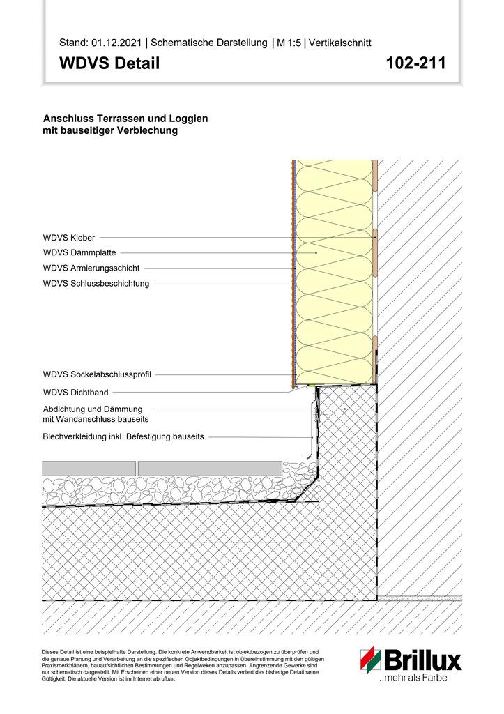 Unterer Anschluss bei z.B. Balkonen, Terrassen und Loggien mit Hohlkehlenprofil im wettergeschützen Außenbereich (Bestand) und Verwendung von Hartschaum
