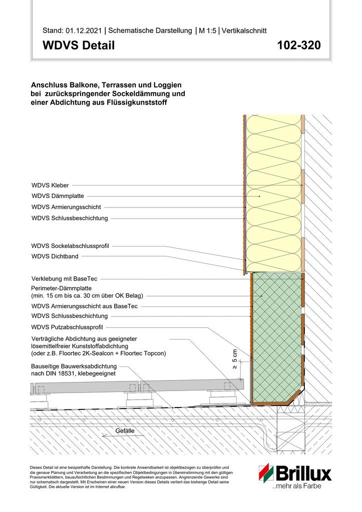 Unterer Anschluss bei z.B. Balkonen, Terrassen und Loggien mit Hohlkehlenprofil im bewitterten Außenbereich und bei Einsatz von Mineralwolledämmplatten (Bestand)