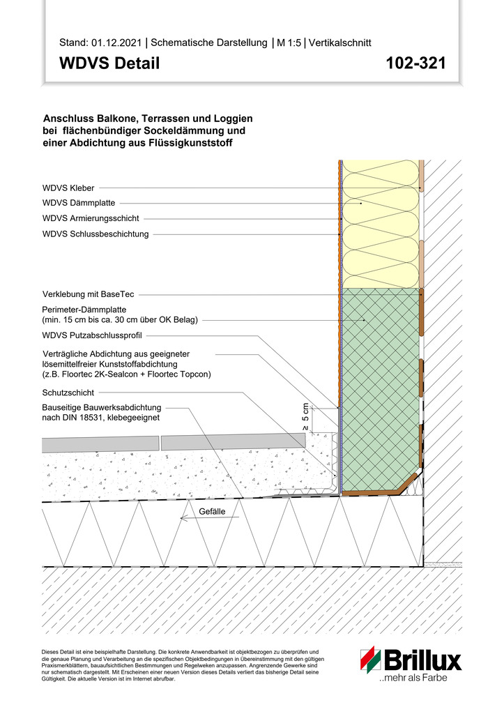 Unterer Anschluss bei z.B. Balkonen, Terrassen und Loggien bei durchgängiger Sockelplatte und mit Hohlkehlenprofil
