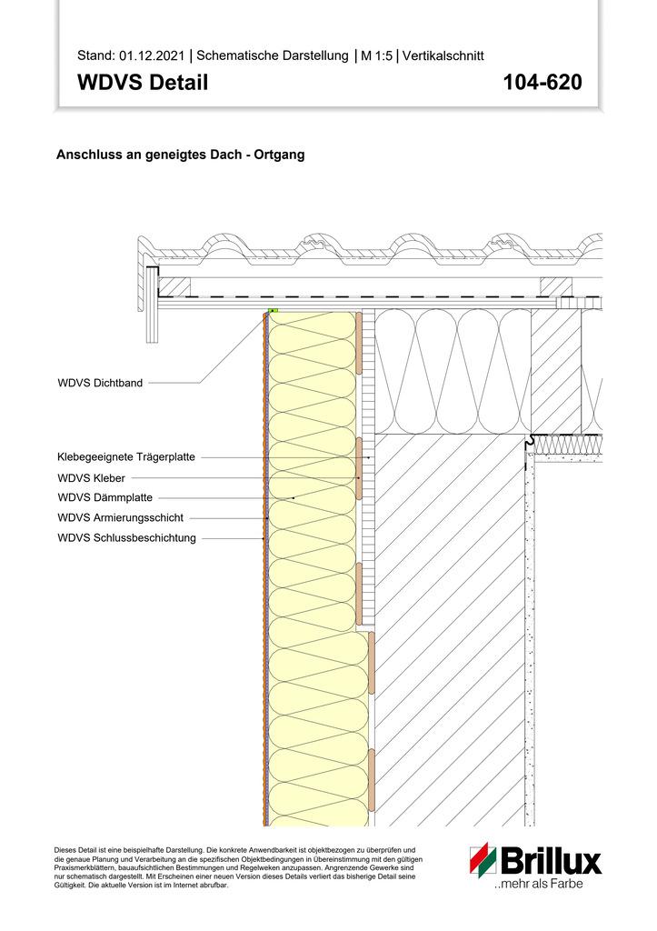 Oberer Systemanschluss an geneigtes Dach mit Putzträgerplatte