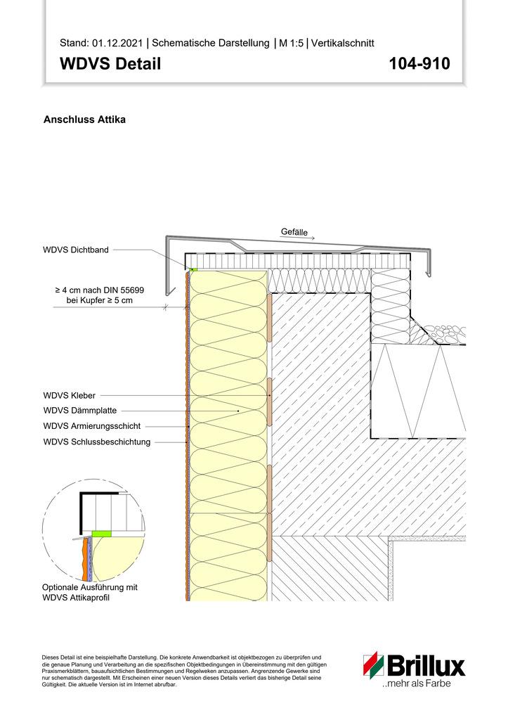 Oberer Systemanschluss an geneigtes, belüftetes Dach