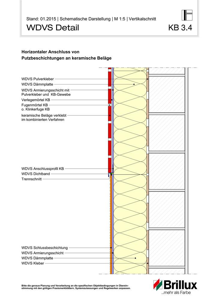 Horizontaler Anschluss von Putzbeschichtungen an keramische Beläge
