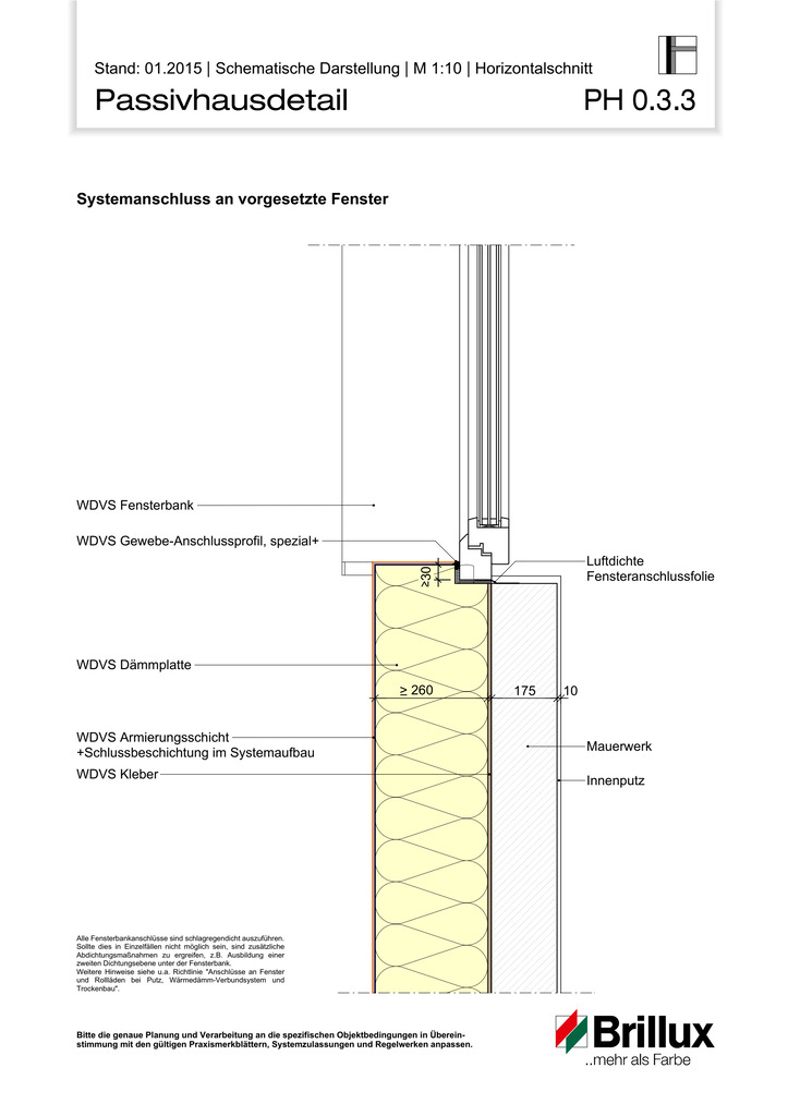 Systemanschluss an vorgesetzte Fenster.