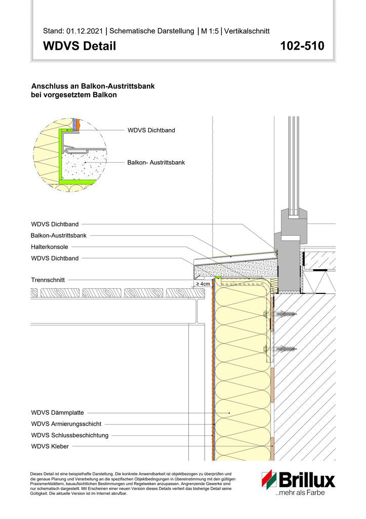Unterer Abschluss bei z.B. Balkonen, Terrassen und Loggien mit neuem Fliesenbelag und WDVS-Sockelabschlussprofil