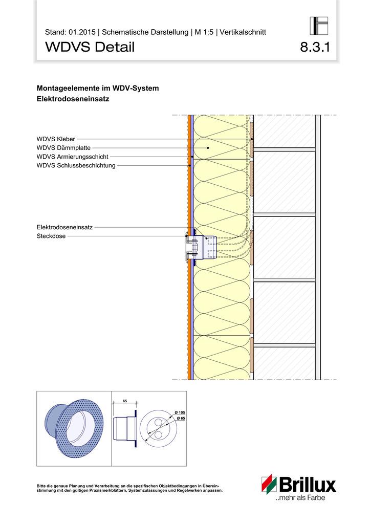 Montageelemente im WDV-System Elektrodoseneinsatz