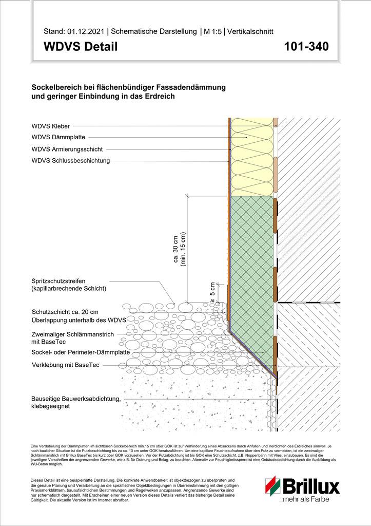 Sockelbereich bei flächenbündiger Fassadendämmung und geringer Einbindung in das Erdreich