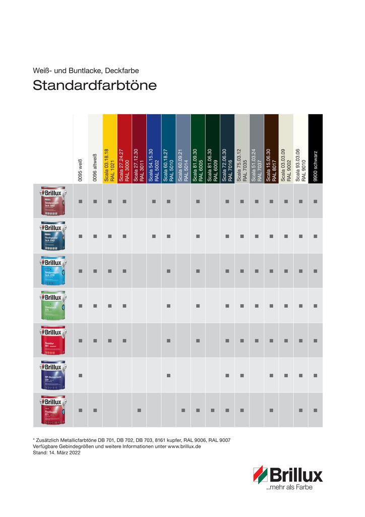 Standardfarbtöne Lacke und Deckfarbe